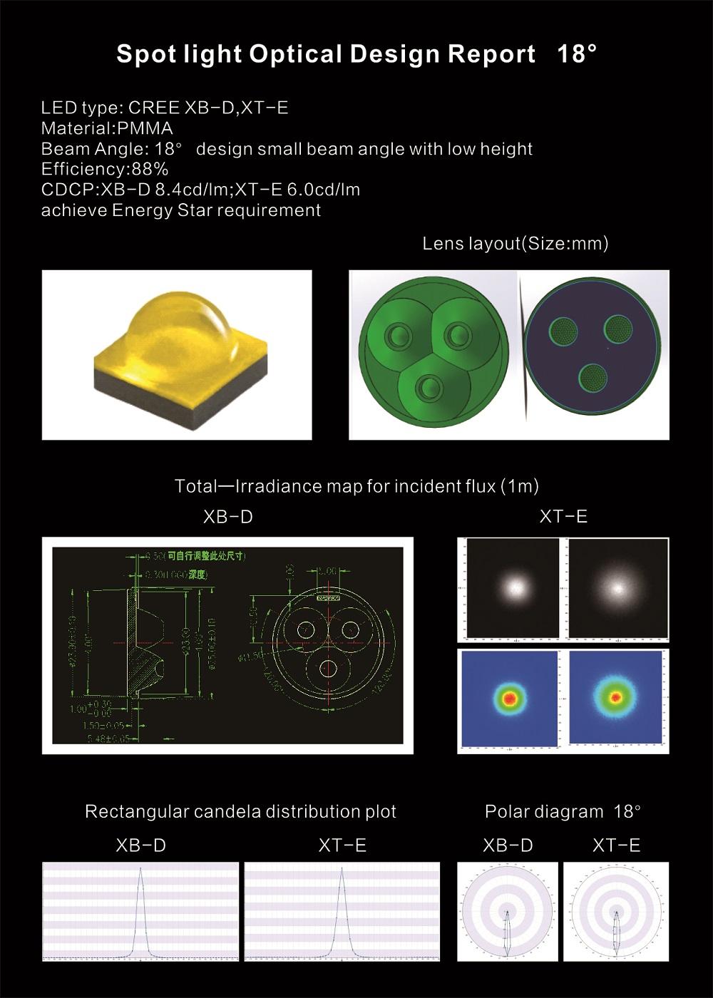 spot lighting design asahi optics. Black Bedroom Furniture Sets. Home Design Ideas